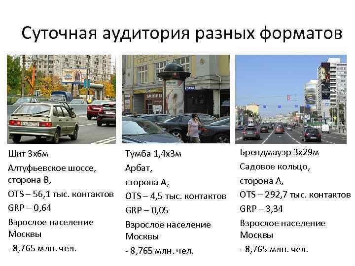 Суточная аудитория разных форматов Щит 3 х6 м Алтуфьевское шоссе, сторона В, OTS –