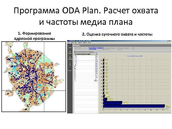 Программа ODA Plan. Расчет охвата и частоты медиа плана 1. Формирование адресной программы 2.