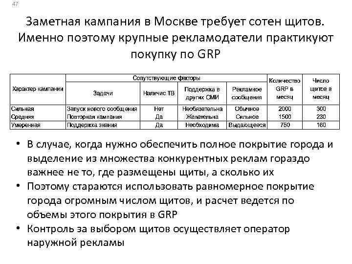 47 Заметная кампания в Москве требует сотен щитов. Именно поэтому крупные рекламодатели практикуют покупку