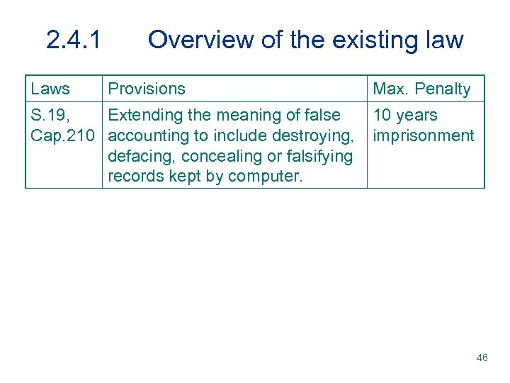 2. 4. 1 Laws Overview of the existing law Provisions S. 19, Extending the