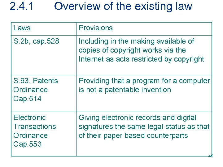 2. 4. 1 Overview of the existing law Laws Provisions S. 2 b, cap.