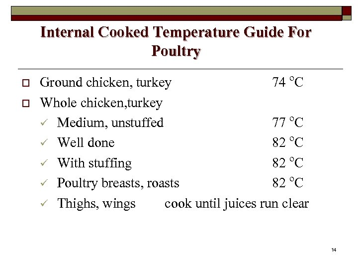 Internal Cooked Temperature Guide For Poultry o o Ground chicken, turkey 74 ºC Whole