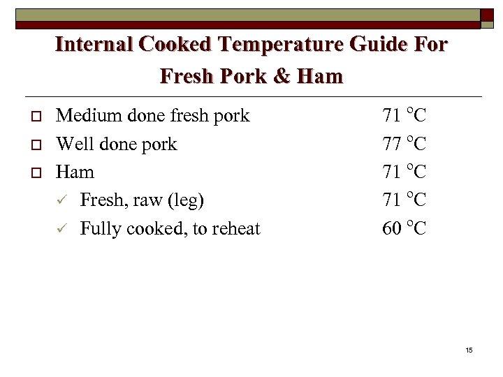 Internal Cooked Temperature Guide For Fresh Pork & Ham o o o Medium done