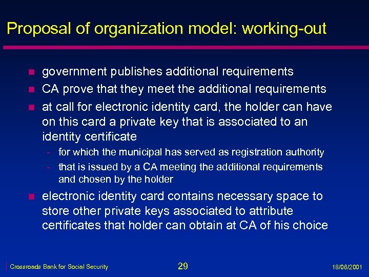 Proposal of organization model: working-out n n n government publishes additional requirements CA prove