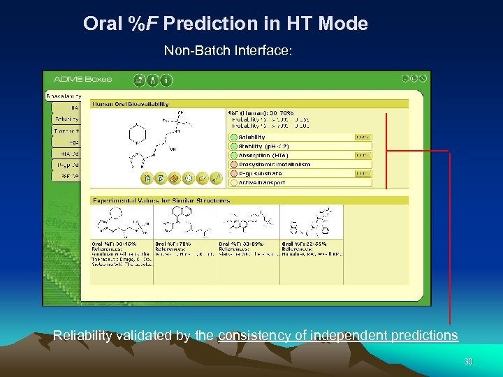 Oral %F Prediction in HT Mode Non-Batch Interface: Reliability validated by the consistency of