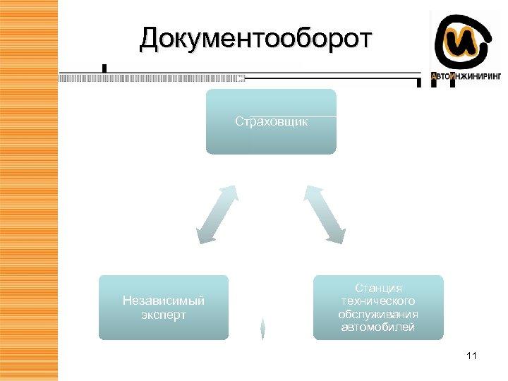 Документооборот Страховщик Независимый эксперт Станция технического обслуживания автомобилей 11