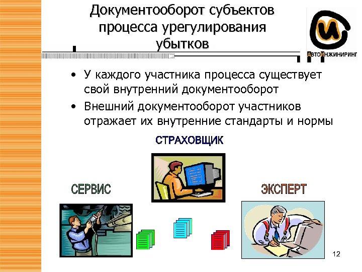 Документооборот субъектов процесса урегулирования убытков • У каждого участника процесса существует свой внутренний документооборот