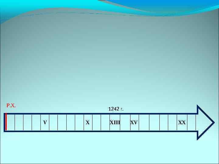 Р. Х. 1242 г. V X XIII XV XX