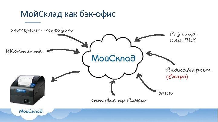 Мой. Склад как бэк-офис интернет-магазин Розница или ПВЗ ВКонтакте Яндекс. Маркет (Скоро) оптовые продажи
