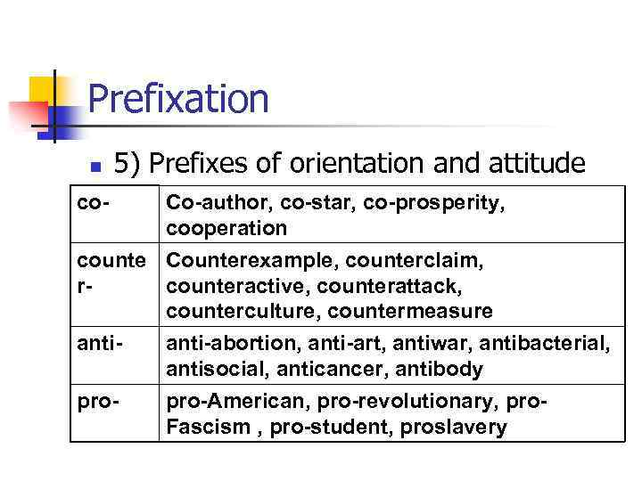 Prefixation n 5) Prefixes of orientation and attitude co- Co-author, co-star, co-prosperity, cooperation counte