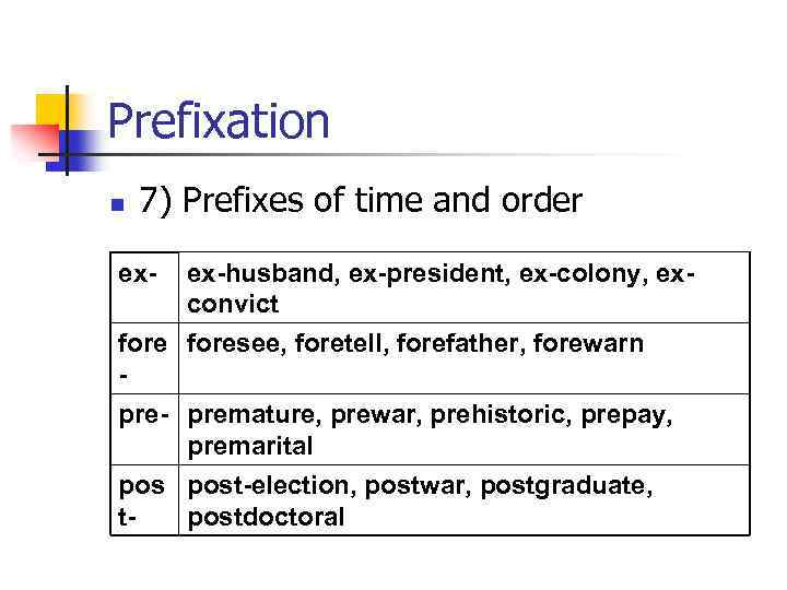 Prefixation n 7) Prefixes of time and order ex-husband, ex-president, ex-colony, exconvict foresee, foretell,