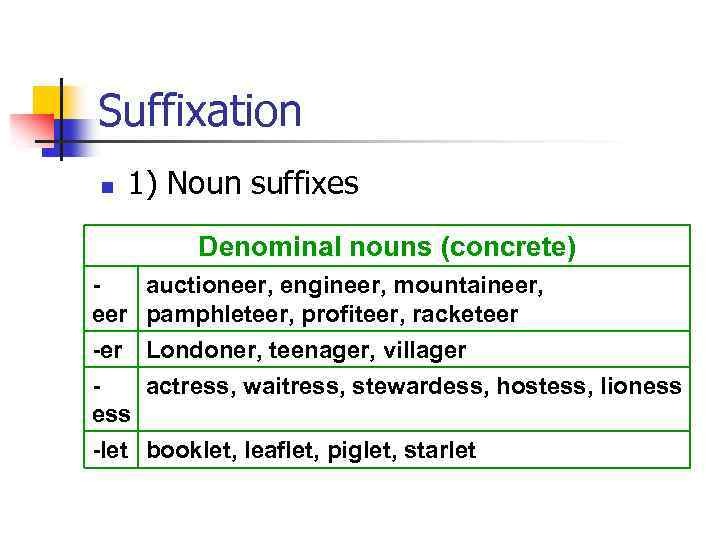 Suffixation n 1) Noun suffixes Denominal nouns (concrete) auctioneer, engineer, mountaineer, eer pamphleteer, profiteer,