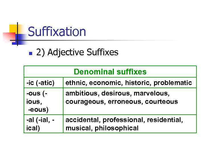 Suffixation n 2) Adjective Suffixes Denominal suffixes -ic (-atic) ethnic, economic, historic, problematic -ous