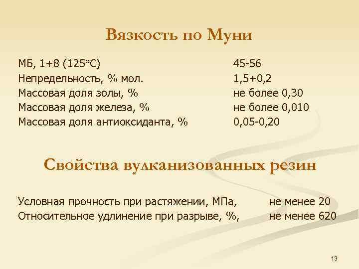 Вязкость по Муни МБ, 1+8 (125 С) Непредельность, % мол. Массовая доля золы, %