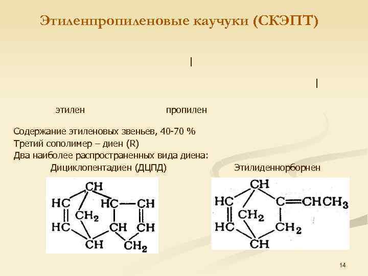 Этиленпропиленовые каучуки (СКЭПТ) этилен пропилен Содержание этиленовых звеньев, 40 -70 % Третий сополимер –
