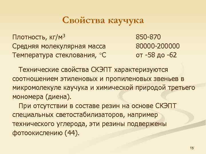 Свойства каучука Плотность, кг/м 3 Средняя молекулярная масса Температура стеклования, С 850 -870 80000