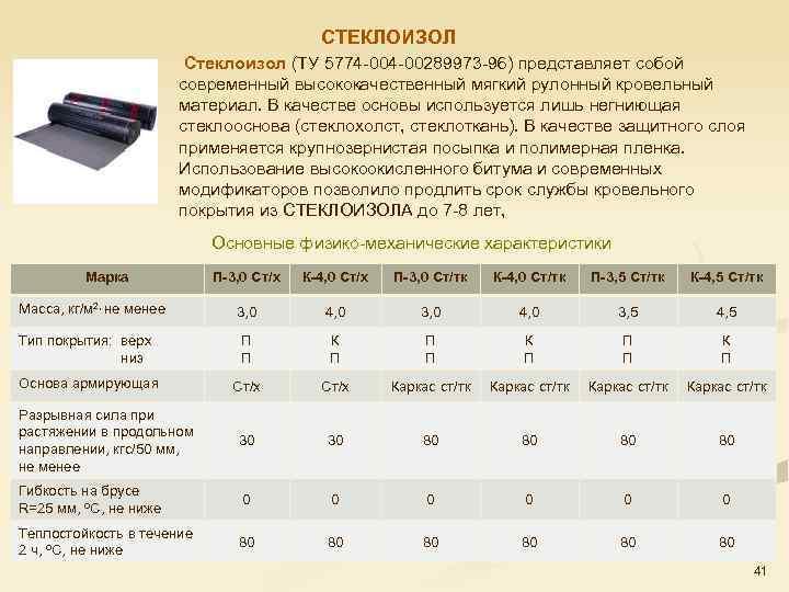 СТЕКЛОИЗОЛ Стеклоизол (ТУ 5774 00289973 96) представляет собой современный высококачественный мягкий рулонный кровельный материал.