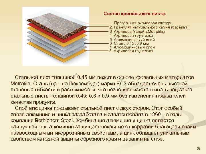 Состав кровельного листа: 1. Прозрачная акриловая глазурь 2. Гранулят натурального камня (базальт) 3. Акриловый