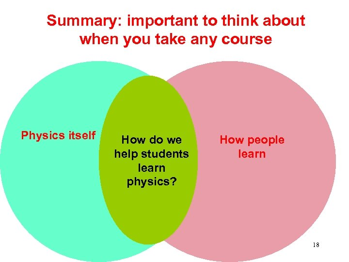 Summary: important to think about when you take any course Physics itself How do
