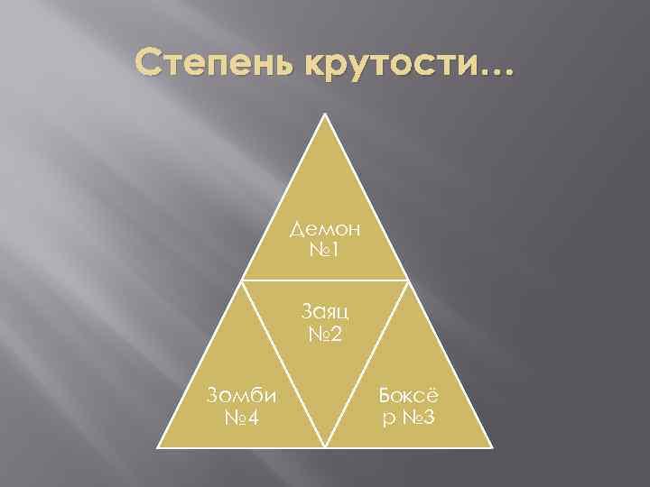 Степень крутости… Демон № 1 Заяц № 2 Зомби № 4 Боксё р №