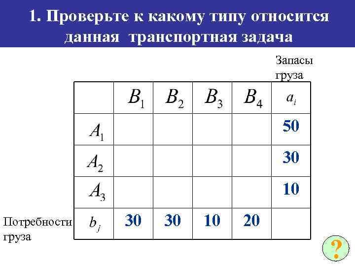 1. Проверьте к какому типу относится данная транспортная задача Запасы груза 50 30 10