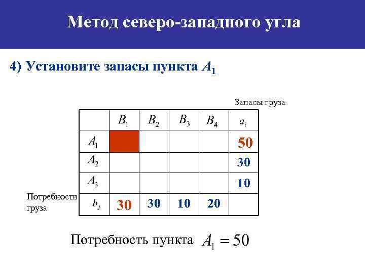 Метод северо-западного угла 4) Установите запасы пункта А 1 Запасы груза 50 30 10