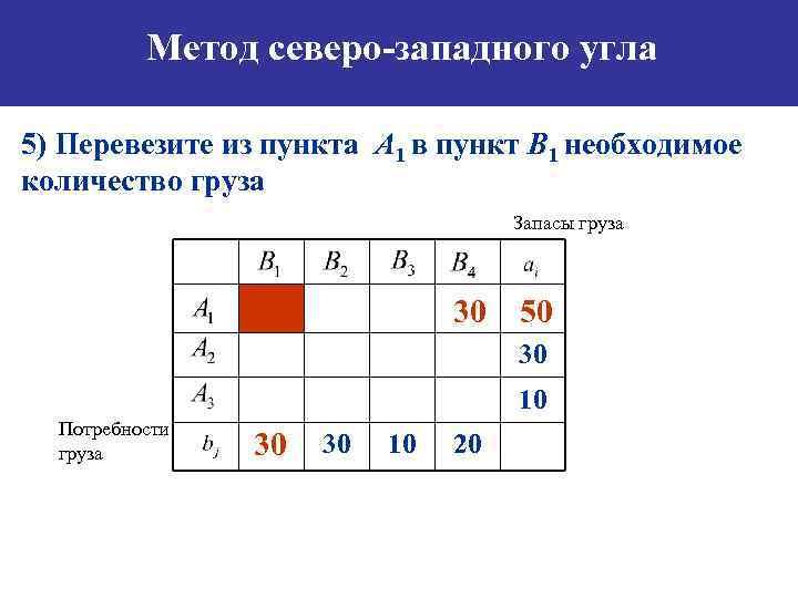 Метод северо-западного угла 5) Перевезите из пункта А 1 в пункт B 1 необходимое
