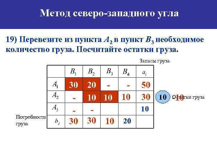 Метод северо-западного угла 19) Перевезите из пункта А 2 в пункт B 3 необходимое