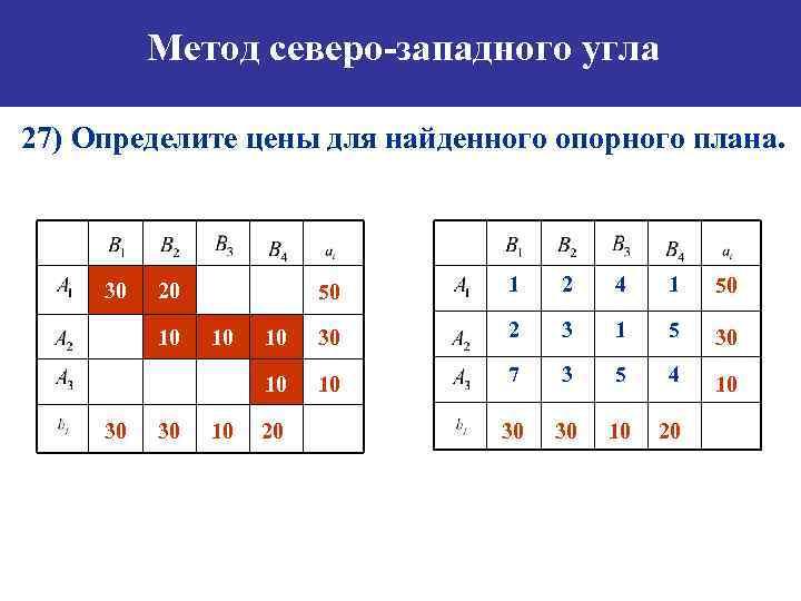 Метод северо-западного угла 27) Определите цены для найденного опорного плана. 1 2 4 1