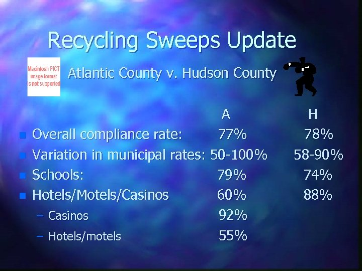 Recycling Sweeps Update Atlantic County v. Hudson County n n A Overall compliance rate: