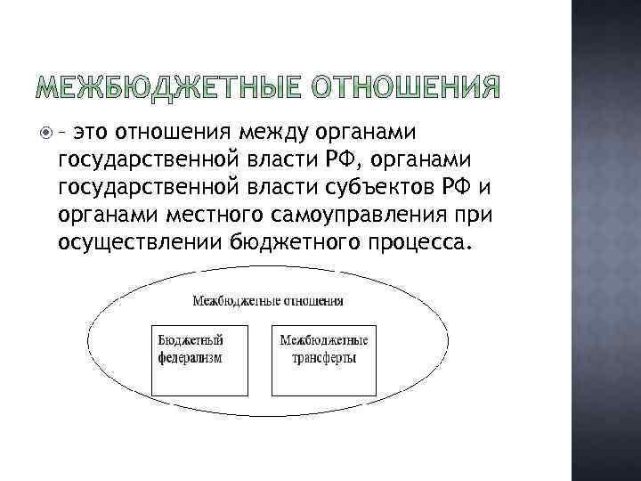 – это отношения между органами государственной власти РФ, органами государственной власти субъектов РФ