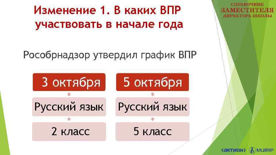 впр русский язык 5 октября