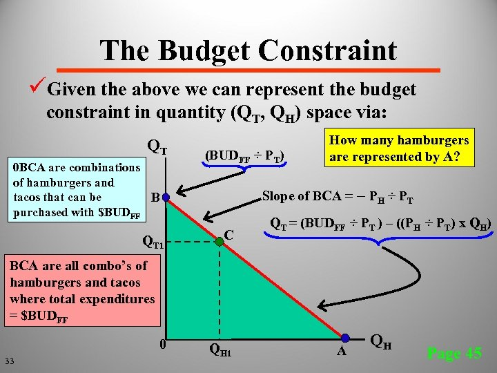 The Budget Constraint üGiven the above we can represent the budget constraint in quantity