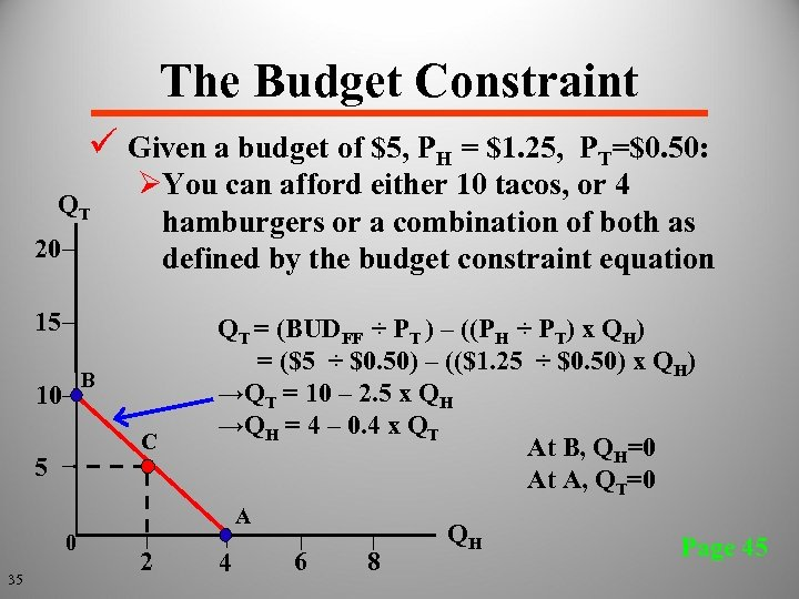 The Budget Constraint ü Given a budget of $5, PH = $1. 25, QT