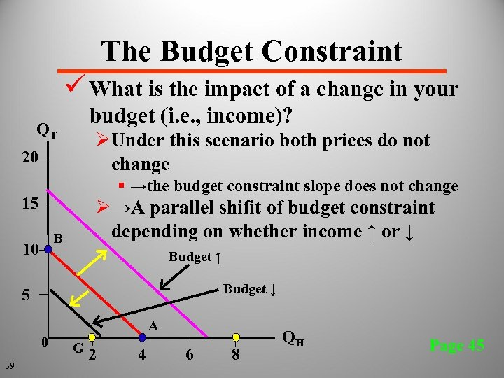 The Budget Constraint ü What is the impact of a change in your budget