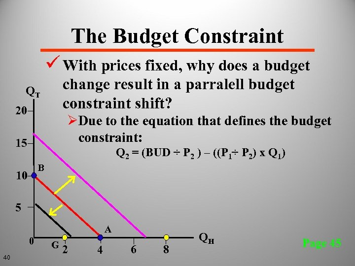 The Budget Constraint ü With prices fixed, why does a budget change result in