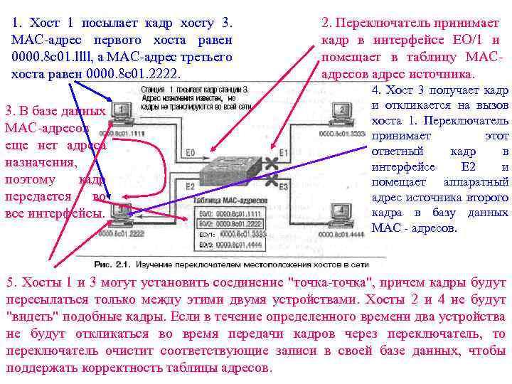 1. Хост 1 посылает кадр хосту 3. МАС-адрес первого хоста равен 0000. 8 c