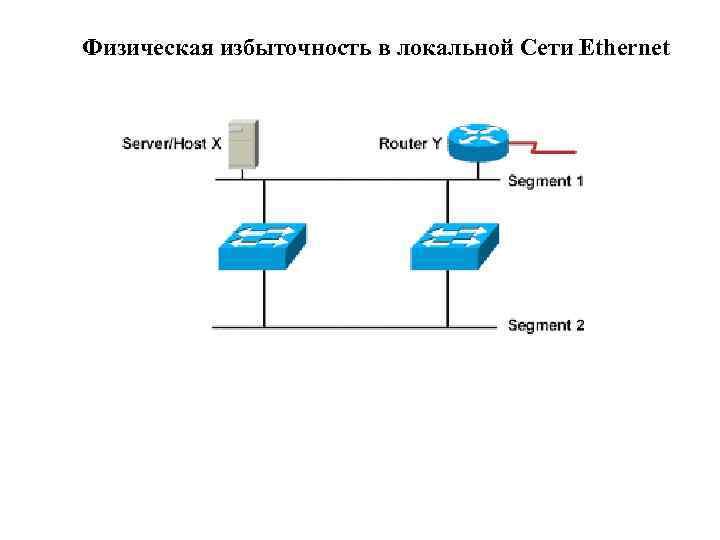Физическая избыточность в локальной Сети Ethernet