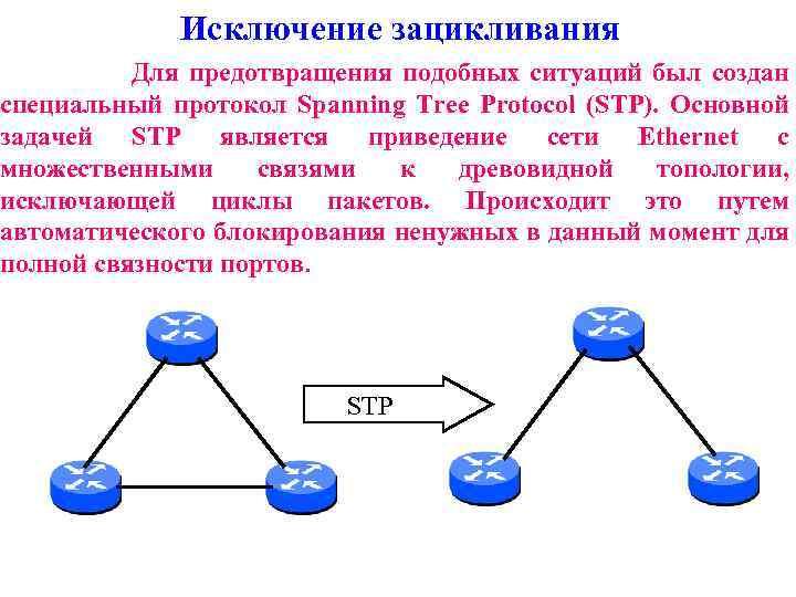 Исключение зацикливания Для предотвращения подобных ситуаций был создан специальный протокол Spanning Tree Protocol (STP).