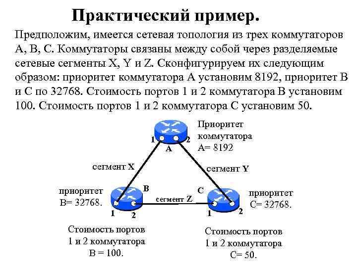 Практический пример. Предположим, имеется сетевая топология из трех коммутаторов A, B, C. Коммутаторы связаны
