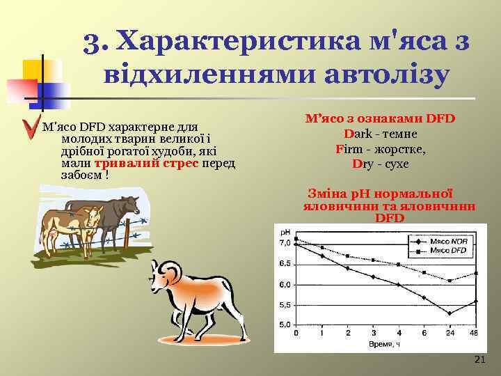 3. Характеристика м'яса з відхиленнями автолізу М'ясо DFD характерне для молодих тварин великої і