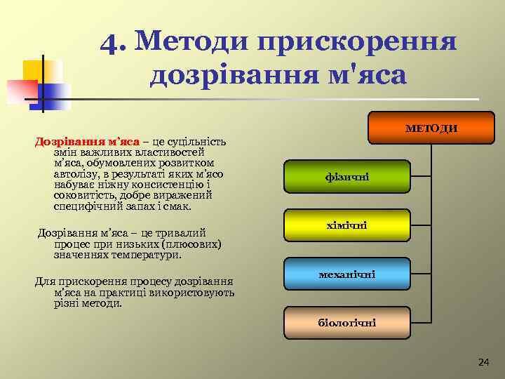 4. Методи прискорення дозрівання м'яса МЕТОДИ Дозрівання м'яса – це суцільність змін важливих властивостей