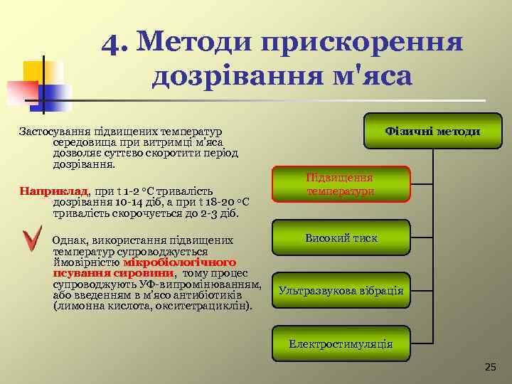 4. Методи прискорення дозрівання м'яса Застосування підвищених температур середовища при витримці м'яса дозволяє суттєво