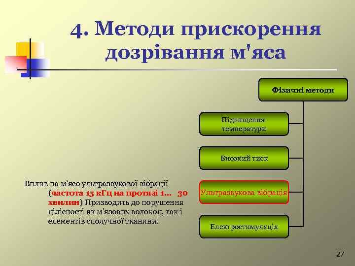 4. Методи прискорення дозрівання м'яса Фізичні методи Підвищення температури Високий тиск Вплив на м'ясо