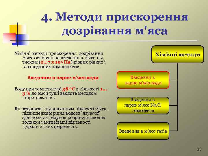 4. Методи прискорення дозрівання м'яса Хімічні методи прискорення дозрівання м'яса основані на введенні в