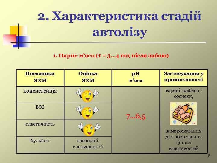 2. Характеристика стадій автолізу 1. Парне м'ясо ( = 3… 4 год після забою)