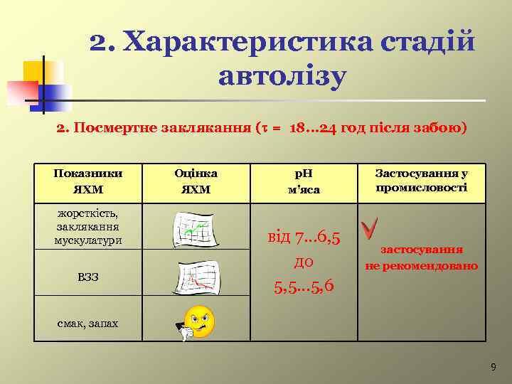 2. Характеристика стадій автолізу 2. Посмертне заклякання ( = 18… 24 год після забою)