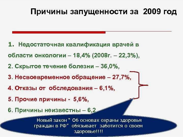 Причины запущенности за 2009 год 1. Недостаточная квалификация врачей в области онкологии – 18,