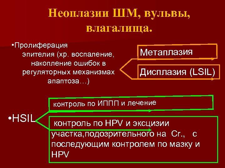 Неоплазии ШМ, вульвы, влагалища. • Пролиферация эпителия (хр. воспаление, накопление ошибок в регуляторных механизмах