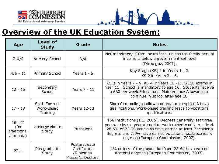 an overview of the government and educational system of guyana Although guyana's literacy rate is reported to be among the highest in the western hemisphere, the level of functional literacy is considerably lower, which has been attributed to poor education quality, teacher training, and infrastructure.